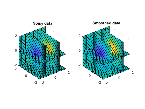 SMOOTHN - Robust spline smoothing for 1-D to N-D data
