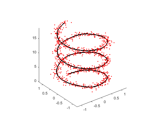 SMOOTHN - Robust spline smoothing for 1-D to N-D data